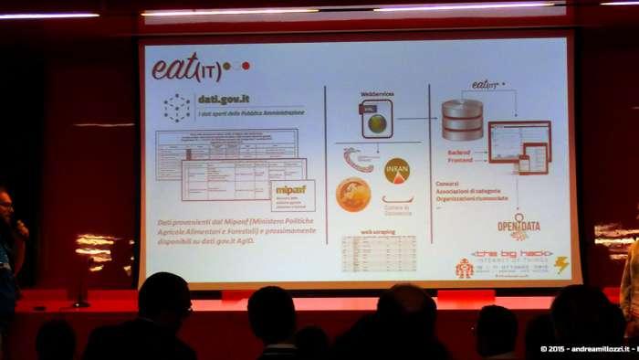Andrea Millozzi blog - Hackathon: The Big Hack, Maker Faire Roma 2015 - Eatit