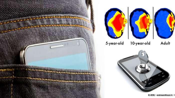 Andrea Millozzi blog | Permessi delle App e valori SAR: consigli per utilizzare in sicurezza il tuo smartphone proteggendo la privacy e preservando la tua salute