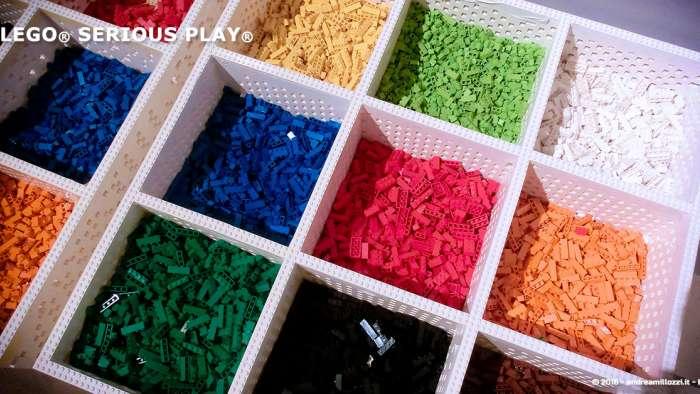 Andrea Millozzi blog | Lego Serious Play: il problem solving collaborativo per effettuare il brain storming e facilitare il team building giocando | mille pezzi blu!