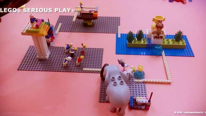 Andrea Millozzi blog | Lego Serious Play: il problem solving collaborativo per effettuare il brain storming e facilitare il team building giocando | la nostra storia in mille pezzi Lego