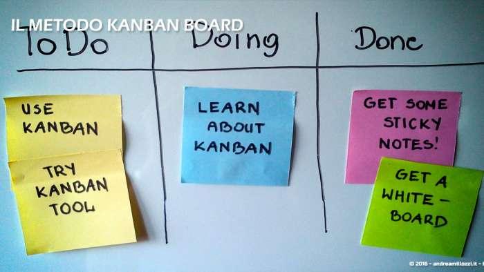 Andrea Millozzi blog | Il metodo Kanban Board: una metodologia AGILE per raggiungere gli obiettivi attraverso la visualizzazione dei processi | Kaban Board