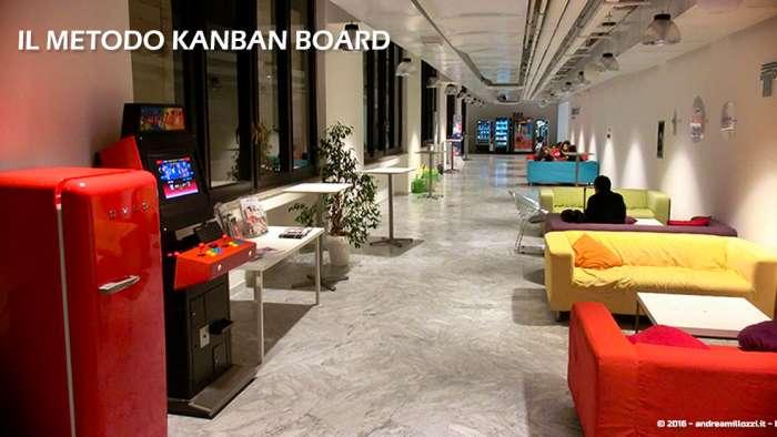 Andrea Millozzi blog | Il metodo Kanban Board: una metodologia AGILE per raggiungere gli obiettivi attraverso la visualizzazione dei processi | Luiss ENLABS - 3