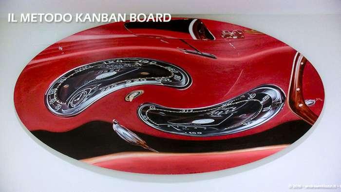 Andrea Millozzi blog | Il metodo Kanban Board: una metodologia AGILE per raggiungere gli obiettivi attraverso la visualizzazione dei processi | Luiss ENLABS - 8