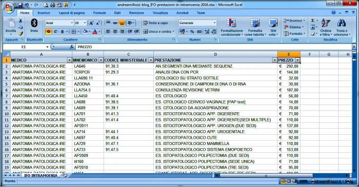 Andrea Millozzi blog | IFO, ISG e IRE: tariffe in intramoenia disponibili in Excel per ordinare e filtrare le visite anche in base al costo e risparmiare